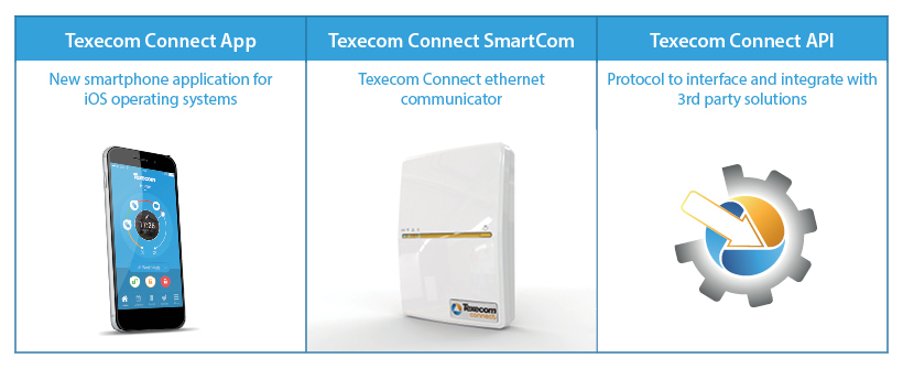 texecom-connect-image-1
